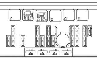 Блок предохранителей ваз 2105 старого и нового образца: расположение, фото, схема, какой за что отвечает