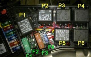 Установка кондиционера на ладу приору — схема предохранителей, что делать если не включается