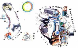 Как проверить, натянуть или ослабить цепь на ваз 2107 инжектор и карбюратор, инструкции по натяжке с фото и видео