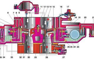 Ходовая часть ваз 2107: описание, диагностика и ремонт, инструкции с фото и видео