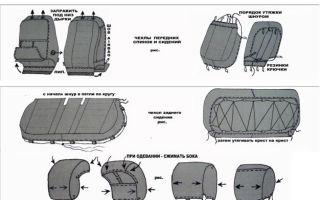 Как сделать красивый салон ваз 2103: фото, чехлы, сиденья