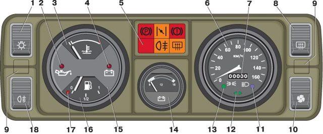 Устройство и технические характеристики ВАЗ 2105 инжектор: габариты, объем бака, расход топлива