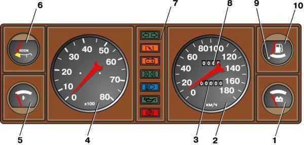 Описание, устройство и технические характеристики ВАЗ 21074 инжектор: заправочные емкости, расход топлива и другие данные