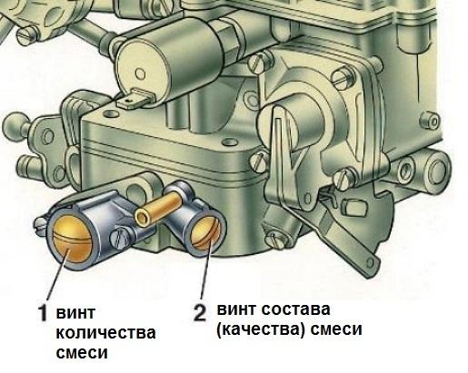 Карбюратор ваз 2106: устройство, какой поставить, как уменьшить расход топлива, чистка и ремонт