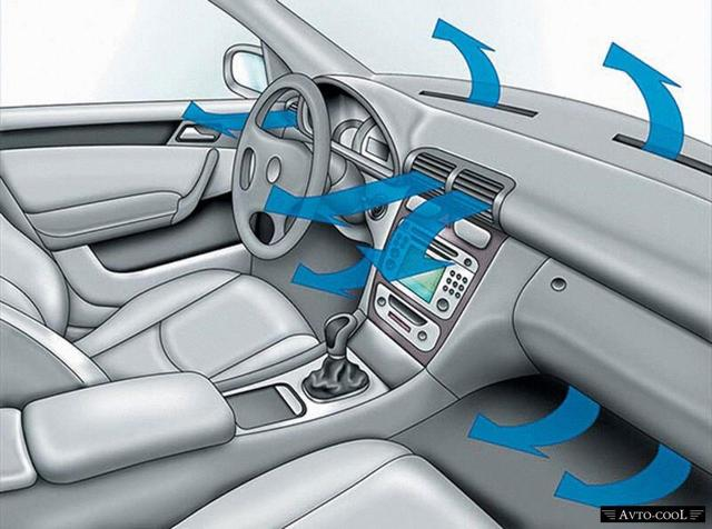 Как проверить работу кондиционера в машине своими руками, заправлен ли