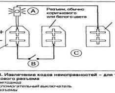Значения кодов ошибок фольксваген - ерс, 01314, р0403, р0441, р0016 и др