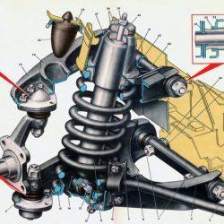 Передняя подвеска ВАЗ 2101: устройство, замена сайлентблоков, амортизатора, ступицы, инструкции с фото и видео