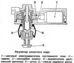 Замена датчика холостого хода фольксвагена Пассат б3 (моновпрыск, инжектор) своими руками