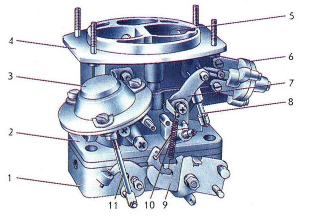 Карбюратор ВАЗ 2107 ДААЗ 1107010 устройство, регулировка уровня топлива, фото и видео