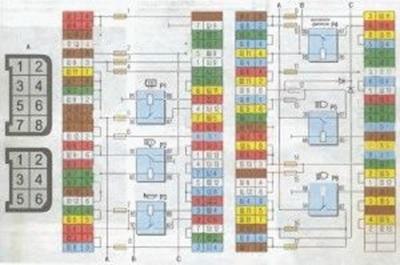 Блок предохранителей ваз 2104: расположение, фото, схема, какой за что отвечает