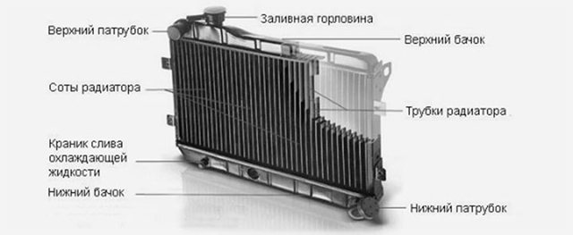 Двигатели Фольксвагена — дизельные, контрактные, их система охлаждения, диагностика, видео по теме
