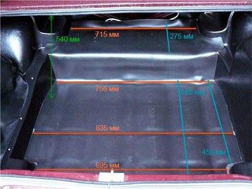 Технические характеристики и устройство ВАЗ 2104 инжектор: габариты кузова, масса, заправочные емкости, расход топлива и другие данные