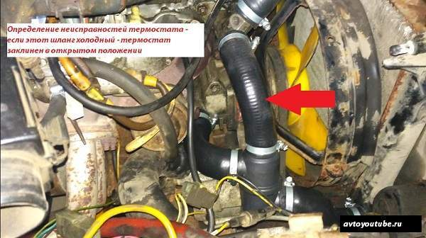 Термостат ВАЗ 2106: принцип работы, как проверить и заменить, инструкции с фото и видео