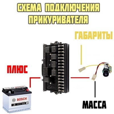 Почему не работает магнитола и прикуриватель ВАЗ 2107: как заменить, инструкции с видео и фото
