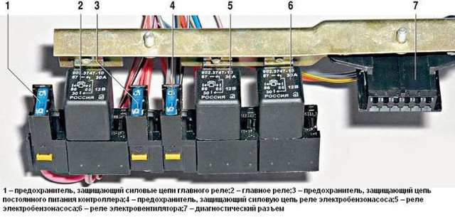 Монтажный блок предохранителей ваз 2107 инжектор и карбюратор:, расположение, какой за что отвечает, как снять панель, фото, схема