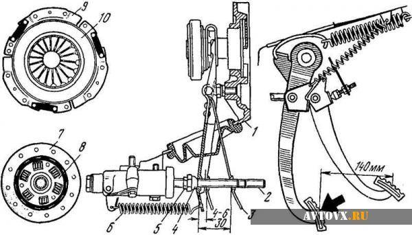Как работает, неисправности и регулировка сцепления ВАЗ 2107 своими руками, почему буксует, как отрегулировать, инструкции с фото и видео
