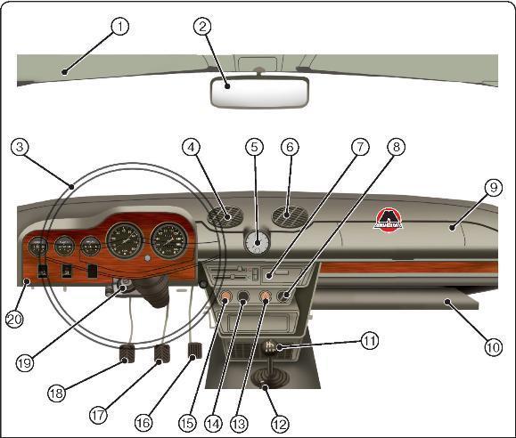 Панель приборов ВАЗ 2106: описание, замена лампочек освещения приборной торпеды