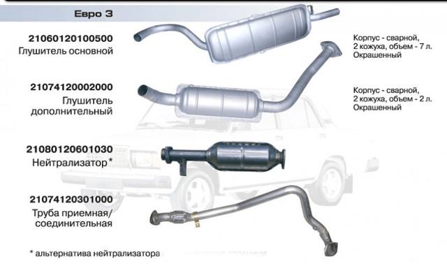Резонатор ВАЗ 2107 инжектор: какой лучше, крепление, замена, инструкции с фото и видео