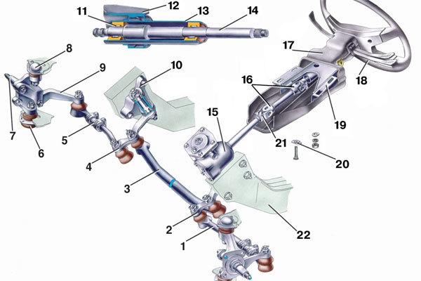 Рулевой редуктор ВАЗ 2107: регулировка, ремонт, замена масла, инструкции с фото и видео, почему тяжело крутится руль