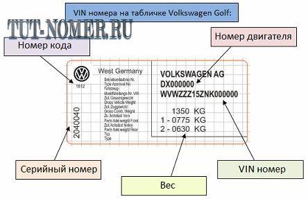 Расшифровка vin volkswagen - как узнать комплектацию по вин коду фольксвагена