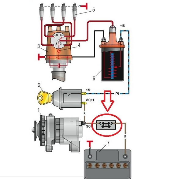 Катушка зажигания ВАЗ 2106: почему греется, как проверить и подключить, инструкции с видео и фото