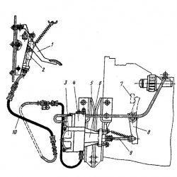 Как прокачать сцепление на ваз 2107, замена жидкости, прокачка, инструкции с фото и видео