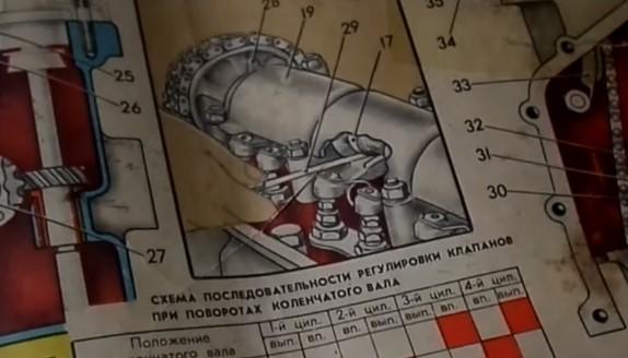 Порядок регулировки клапанов ВАЗ 2107 инжектор и карбюратор своими руками, таблица тепловых зазоров