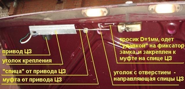 Размер и объем багажника ВАЗ 2107: регулировка замка, как открыть без ключа, установить кнопку, инструкции с фото и видео